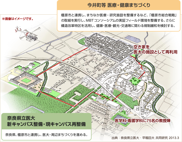 MBTのフィールドの図